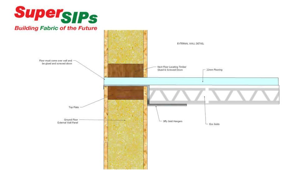 Panel Fitting Information Supersips Sw