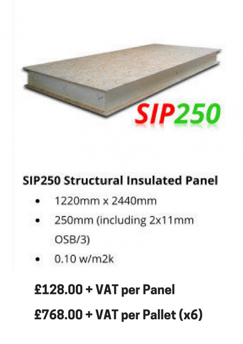 Sip 250 supersips sw for Structural insulated panels prices